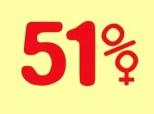 Izjava Ženske mreže Hrvatske